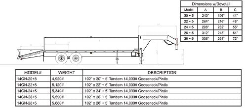 Financing available with approved credit please call for details.  sc 1 st  Trailer Shopper : wiring diagram for big tex trailer - yogabreezes.com